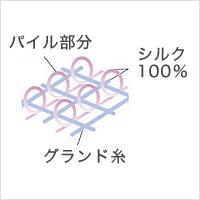 第一級のシルク糸